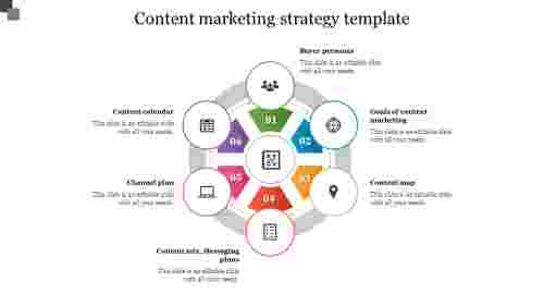 ContentMarketingStrategyTemplate