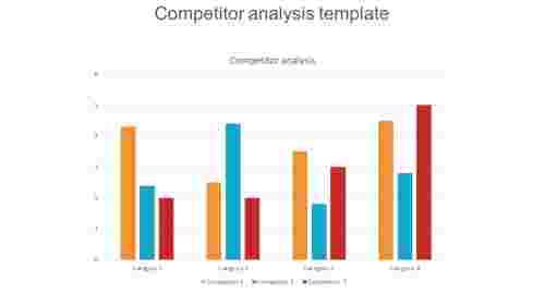 competitoranalysistemplate-chartdesign