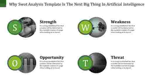 Become Better With Swot Analysis Template