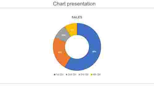 chartpresentationPowerPoint