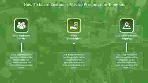 Customer Service Support  Presentation Template