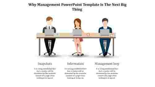 managementpowerpointtemplate
