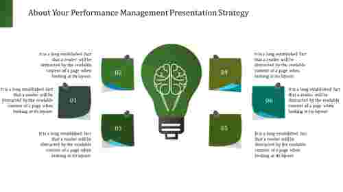 performance management presentation