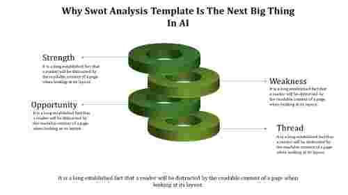 SWOT analysis template-layered mixed