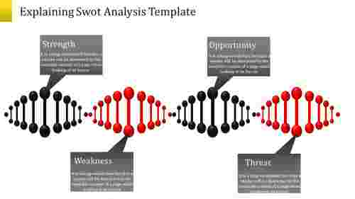DNA Swot Analysis Template