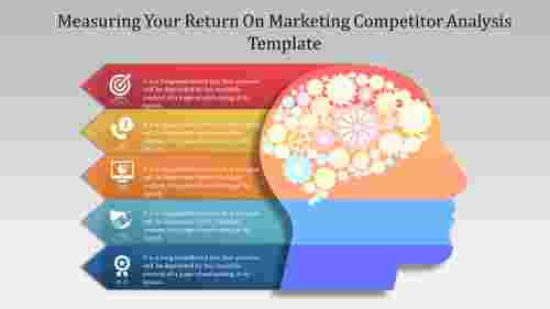 marketing competitor analysis template