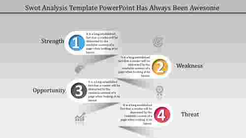 Planned SWOT analysis template powerpoint