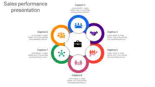 SalesPerformancePresentationFormat-CircularLoop