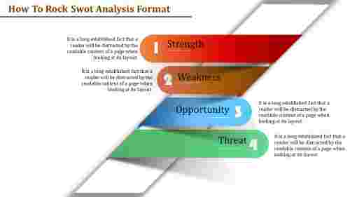 Efficient SWOT analysis format