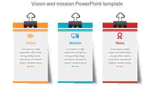 visionandmissionpowerpointtemplatepresentation