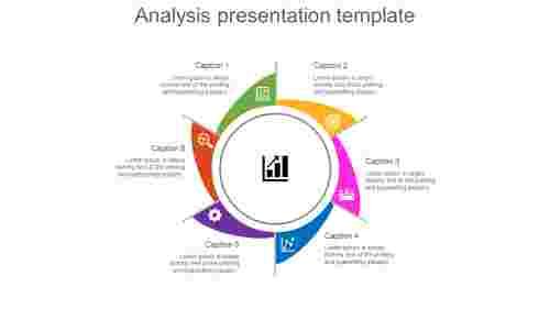 AnalysisPresentationTemplate-processmodel
