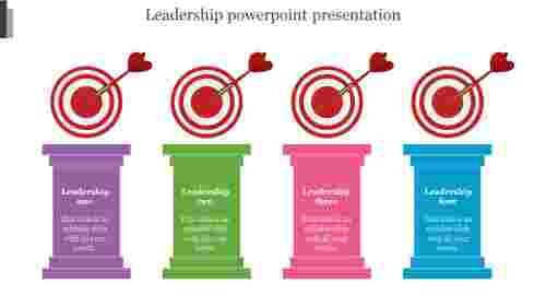 LeadershipDevelopmentPowerpointPresentation