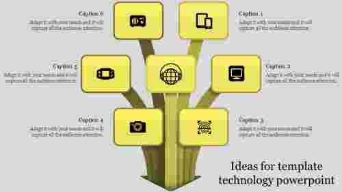 templatetechnologypowerpoint