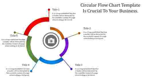 circularflowcharttemplate