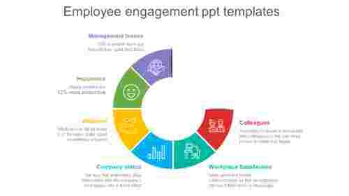 employeeengagementPPTtemplatesmodel