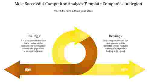 competitor analysis template