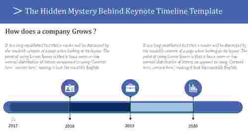 Inferential keynote timeline template
