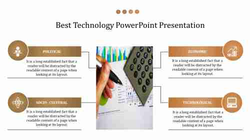 Educational Technology Powerpoint Presentation