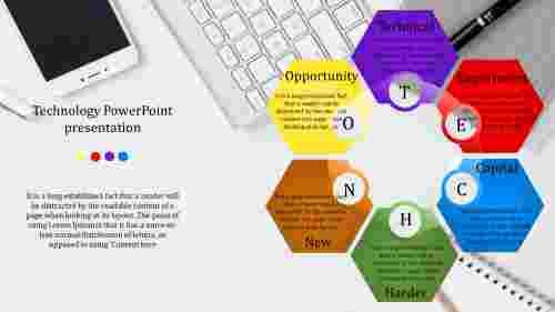 technologypowerpointpresentation