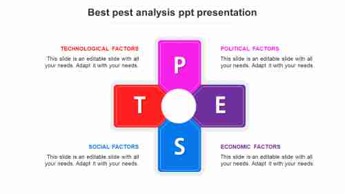 pest analysis ppt presentation