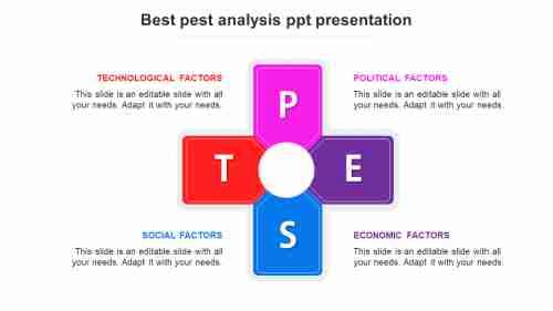 PestanalysisPPTpresentation