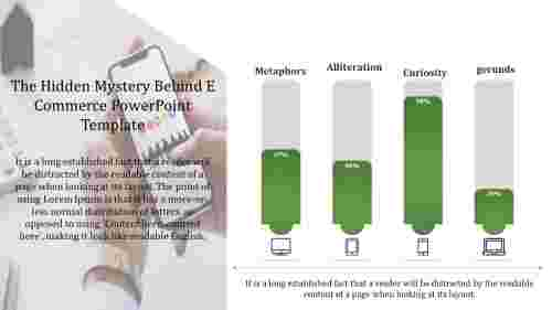 ecommercepowerpointtemplate
