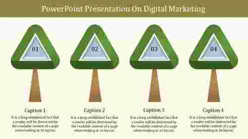powerpointpresentationondigitalmar