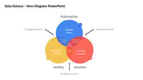 Venn diagram PowerPoint - Data Science