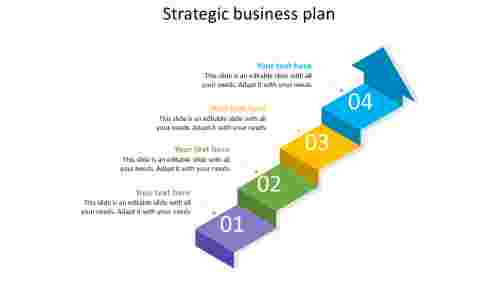 Growth of Strategic business plan