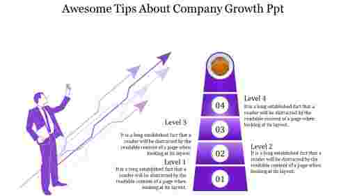 four stage company growth PPT