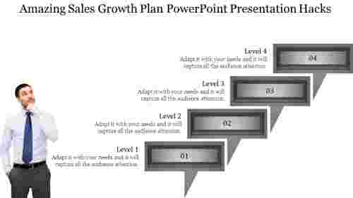 Editable Sales Growth Plan Powerpoint Presentation