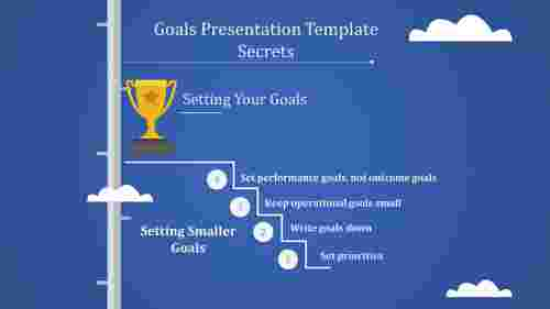 Strategics Goals Presentation Template