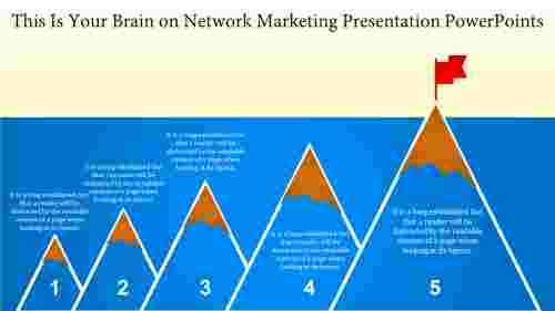 network marketing presentation powerpo
