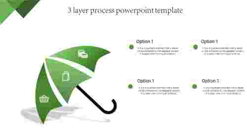 process powerpoint template-3 layer process powerpoint template