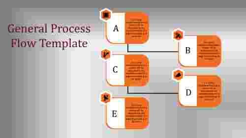 Fully Utilize Process Flow PPT To Enhance Your Business.