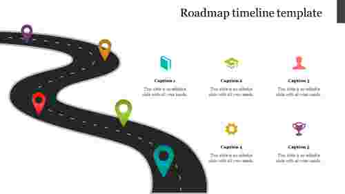 Editable Roadmap Timeline Template