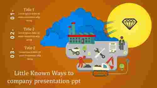 company presentation PPT