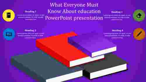 education powerpoint presentation - Time to study