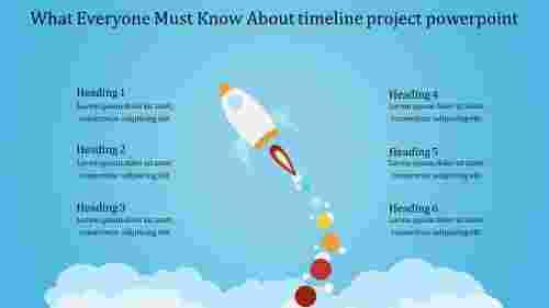 Patternedtimelineprojectpowerpoint