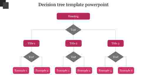 Best decision tree template powerpoint