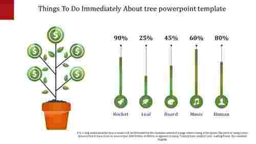 treepowerpointtemplate
