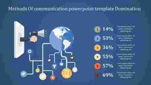 Infographic communication powerpoint template