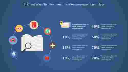 Communication powerpoint template-Circular loop Model