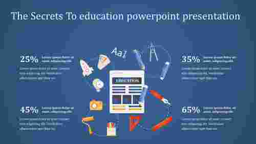 education powerpoint presentation with equipment