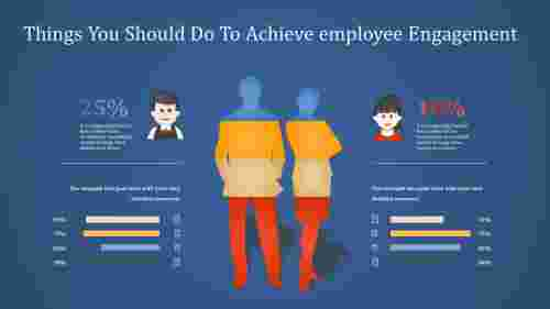 employee engagement powerpoint-Things You Should Do To Achieveemployee Engagement