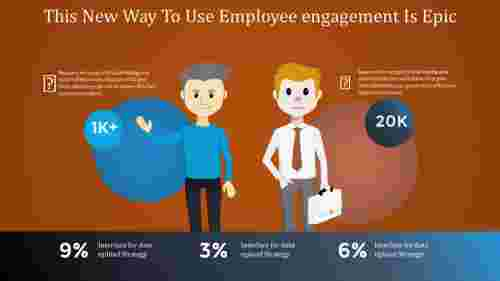 employee engagement powerpoint-This New Way To Use Employeeengagement Is Epic