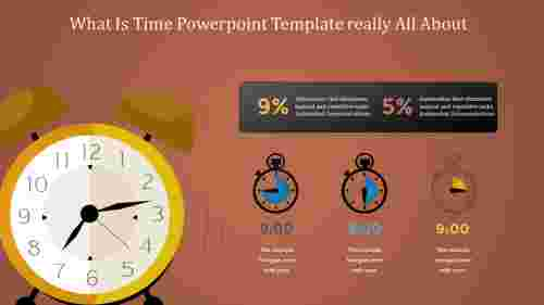 solvable timeline powerpoint template