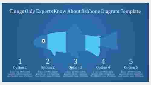 Attractive Fishbone Diagram Template Powerpoint