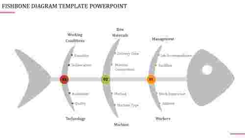 ManagementFishbonePowerpointTemplate