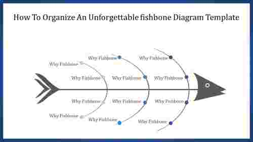Editable Fishbone Powerpoint Template